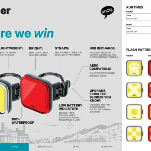 KNOG NEW Blinder Twinpack